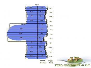 Premium PVC Teichfolie 0,8mm schwarz im Rastermaß