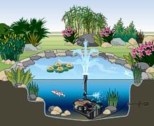 Unterwasserfilter-Teich